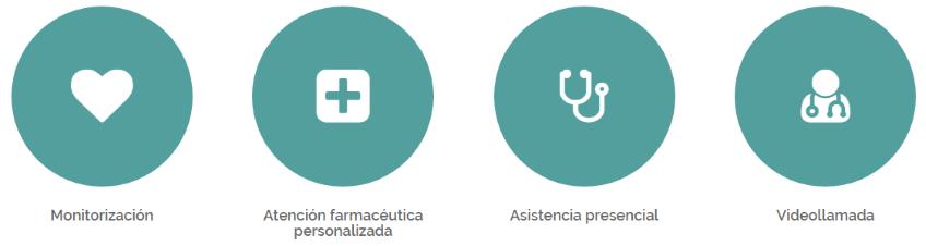 click doctors blog
